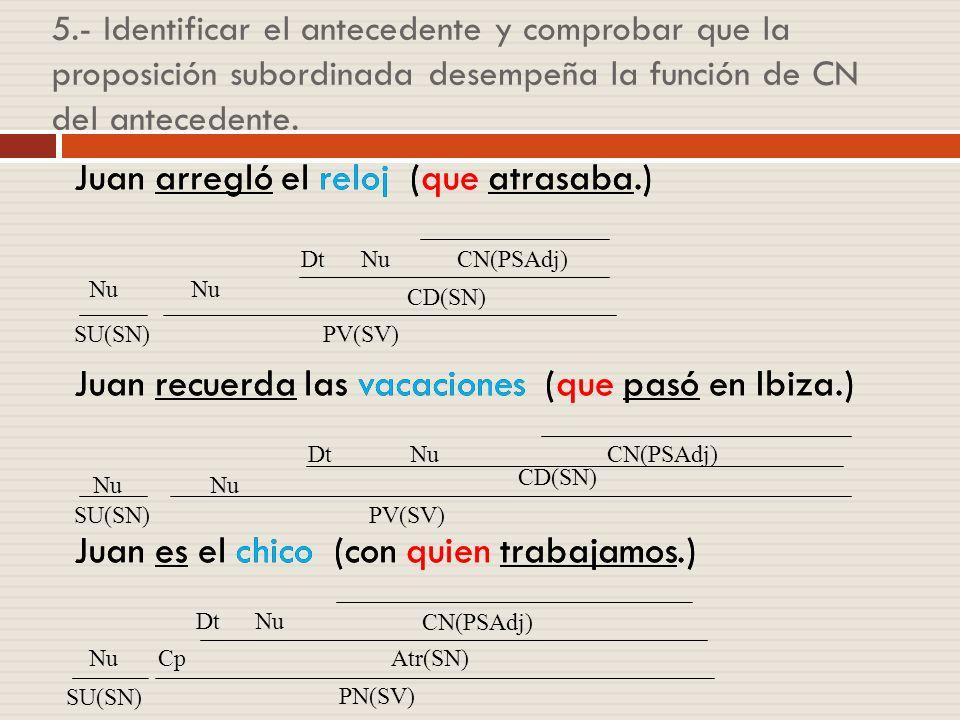 6.- Especificar qué función desempeña el relativo en la proposición subordinada adjetiva 1.- Transformar la oración completa en dos oraciones, sustituyendo el relativo por el antecedente.