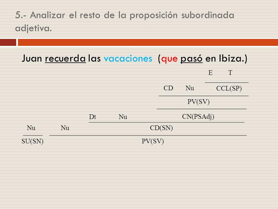 5.- Analizar el resto de la proposción subordinada adjetiva.