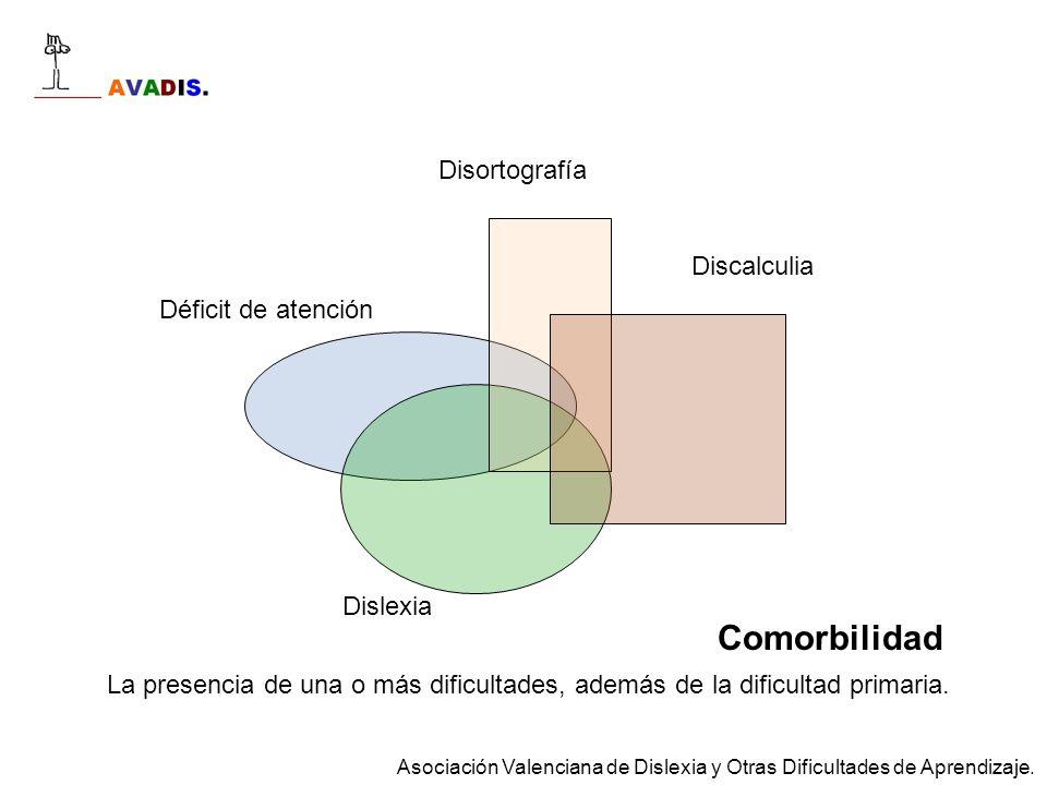 Dislexia Discalculia Déficit de atención Disortografía Comorbilidad La presencia de una o más dificultades, además de la dificultad primaria. Asociaci