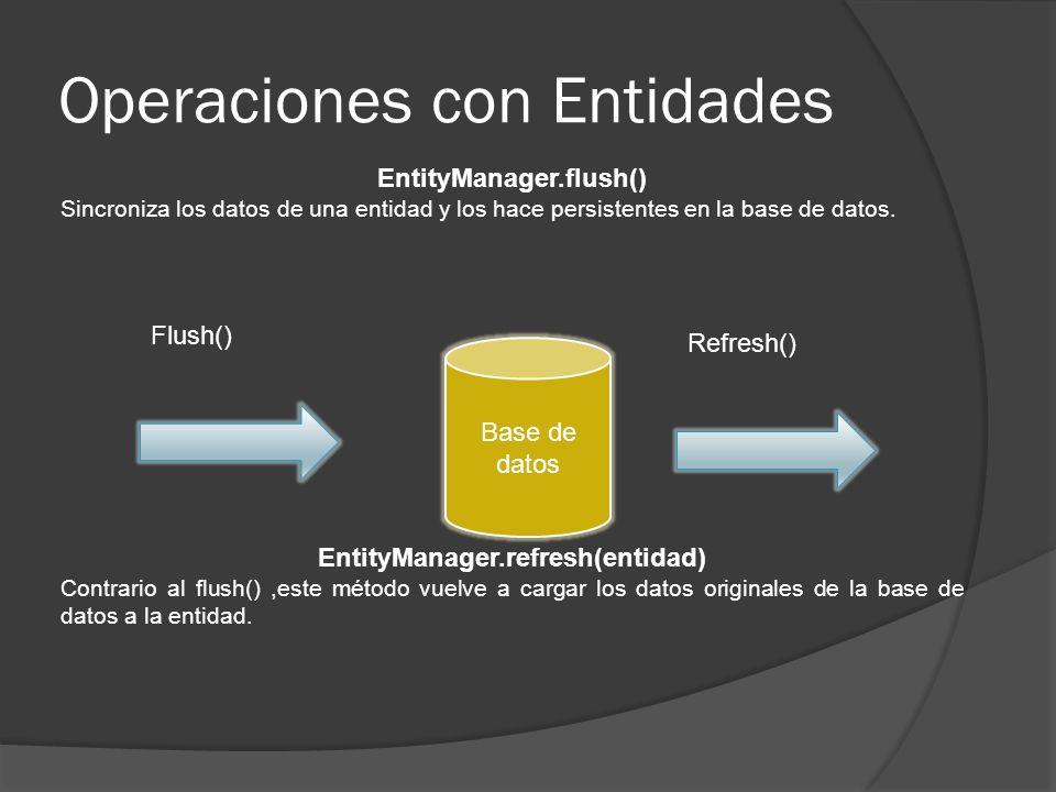 Operaciones con Entidades Base de datos Flush() Refresh() EntityManager.flush() Sincroniza los datos de una entidad y los hace persistentes en la base