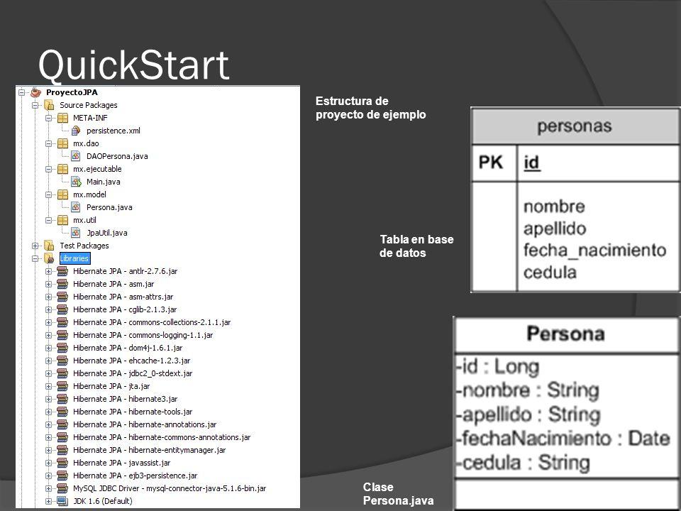 QuickStart Clase Persona.java Tabla en base de datos Estructura de proyecto de ejemplo