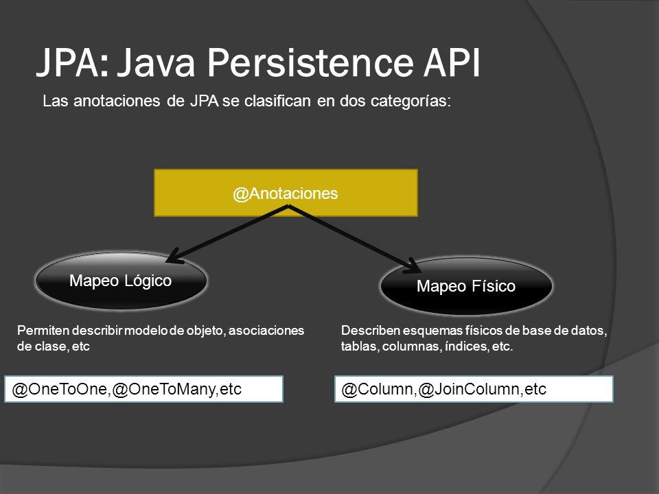JPA: Java Persistence API Las anotaciones de JPA se clasifican en dos categorías: @Anotaciones Mapeo Lógico Mapeo Físico Permiten describir modelo de