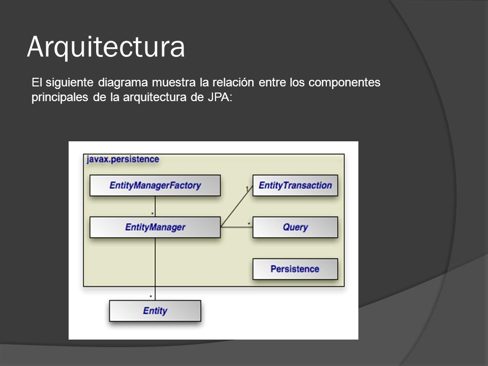 Operaciones con Entidades EntityManager.remove(entidad) Para eliminar una entidad de la base de datos se debe invocar el metodo EntityManager.remove(EntityObject).