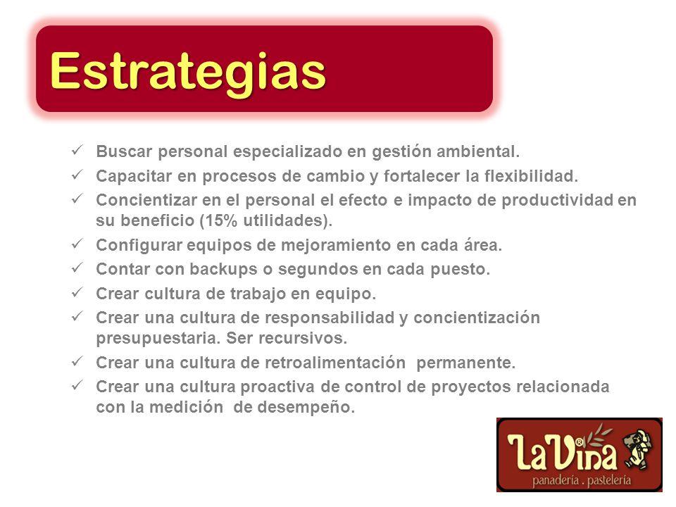 DEBILIDADES: No se tiene una eficaz estrategia de publicidad y promociones.