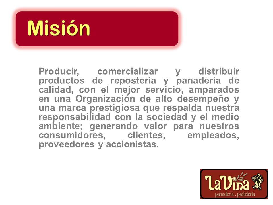 Objetivos Contribuir a la generación de puestos de trabajo, directa e indirectamente, a partir de la inserción de la empresa en el mercado. Consolidar