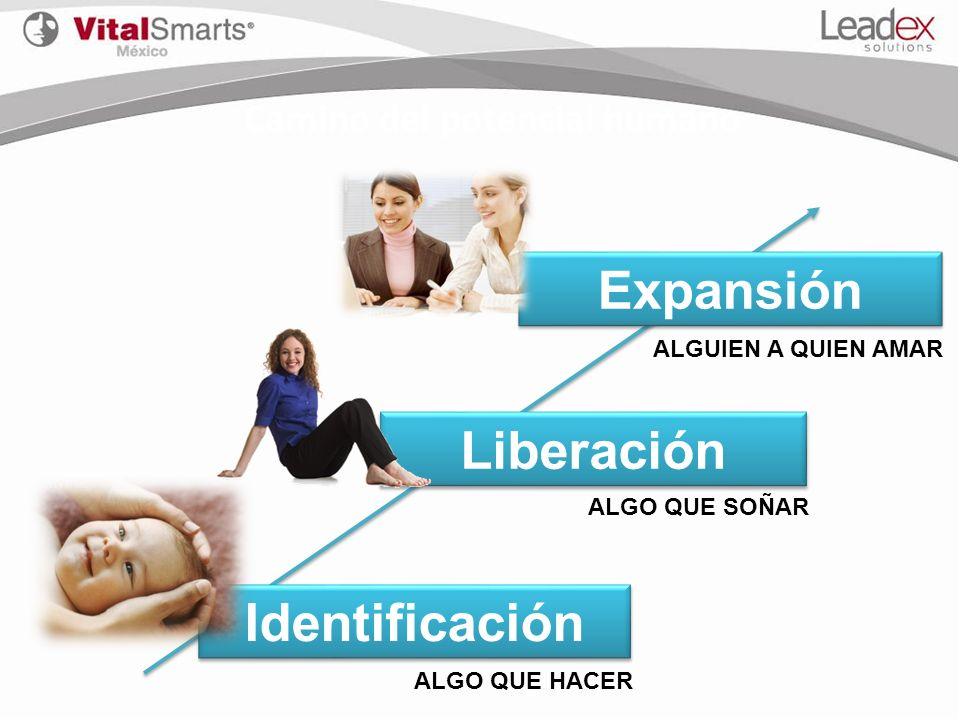 Camino del potencial humano Expansión Liberación Identificación ALGO QUE HACER ALGO QUE SOÑAR ALGUIEN A QUIEN AMAR