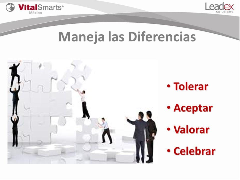 Tolerar Tolerar Aceptar Aceptar Valorar Valorar Celebrar Celebrar Maneja las Diferencias