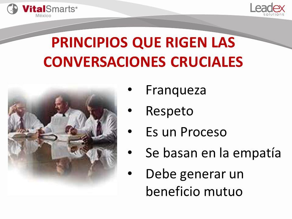 PRINCIPIOS QUE RIGEN LAS CONVERSACIONES CRUCIALES Franqueza Respeto Es un Proceso Se basan en la empatía Debe generar un beneficio mutuo