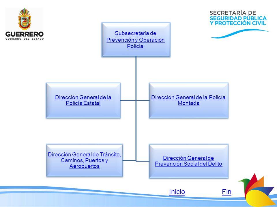 Subsecretaría de Prevención y Operación Policial Subsecretaría de Prevención y Operación Policial Dirección General de la Policía Estatal Dirección Ge