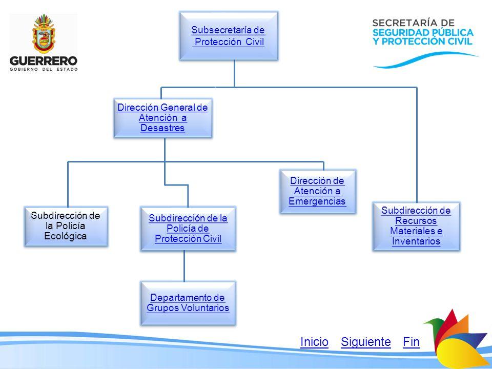 Subsecretaría de Protección Civil Subsecretaría de Protección Civil Dirección General de Atención a Desastres Dirección General de Atención a Desastre