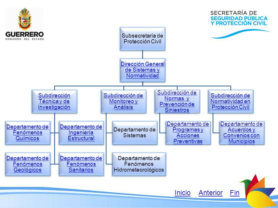 Subsecretaría de Protección Civil Dirección General de Sistemas y Normatividad Dirección General de Sistemas y Normatividad Subdirección Técnica y de