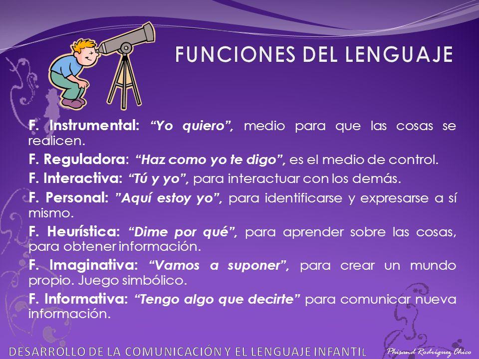 Phisand Rodríguez Chico F. Instrumental: Yo quiero, medio para que las cosas se realicen. F. Reguladora : Haz como yo te digo, es el medio de control.