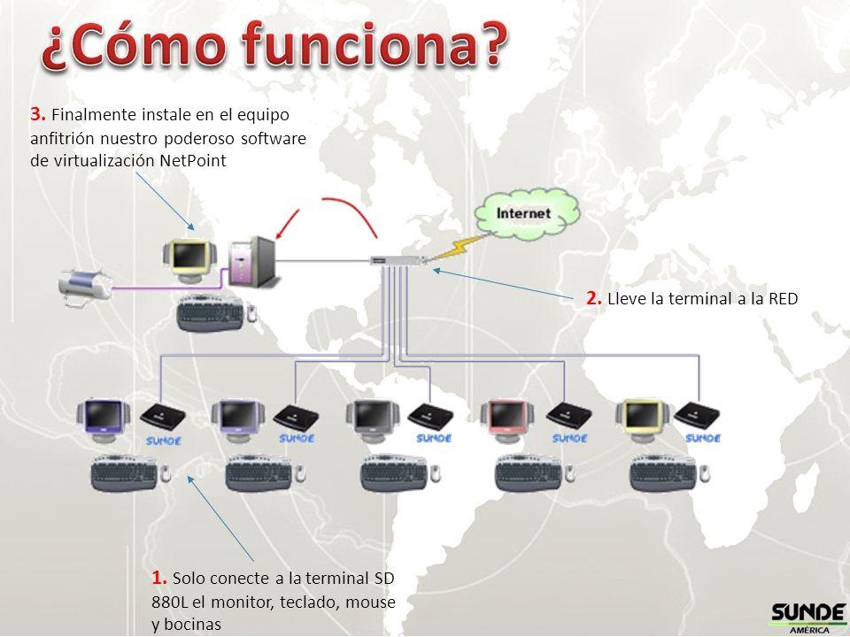 SOLUCION CLIENTE ULTRALIGERO Sunde 880L es una terminal de red que funciona como si fuera una PC común, pero a diferencia de estas no cuentan con Disc