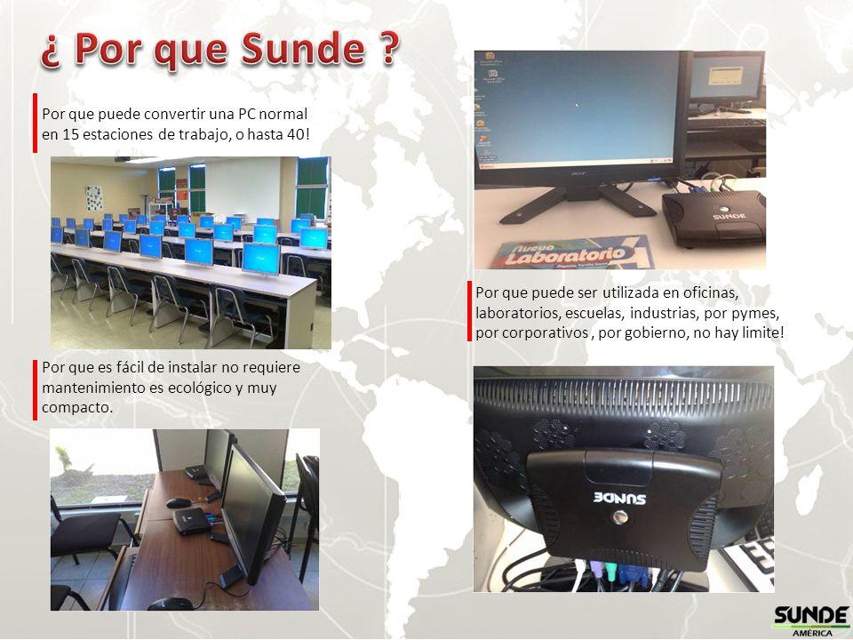 1. Solo conecte a la terminal SD 880L el monitor, teclado, mouse y bocinas 2. Lleve la terminal a la RED 3. Finalmente instale en el equipo anfitrión