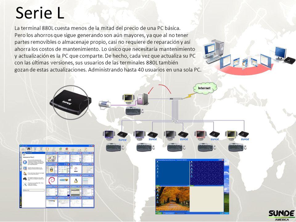INICIO3 Años6 Años 1 PC Ordinaria + 15 Terminales 1 PC Ordinaria 16 Usuarios Por que es una inversión a largo plazo Gracias a su bajo consumo de energ