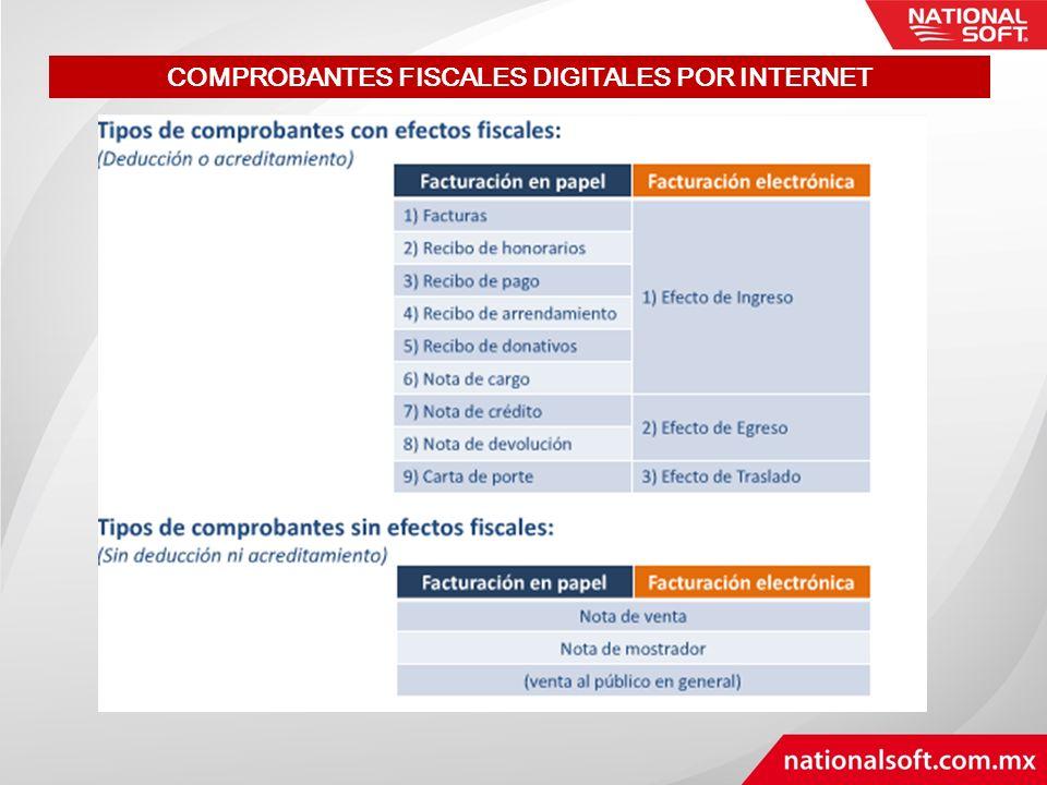 COMPROBANTES FISCALES DIGITALES POR INTERNET