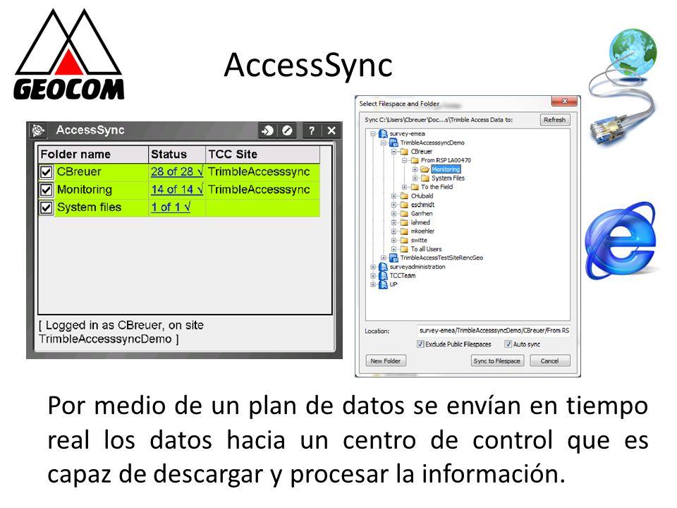AccessSync Por medio de un plan de datos se envían en tiempo real los datos hacia un centro de control que es capaz de descargar y procesar la informa