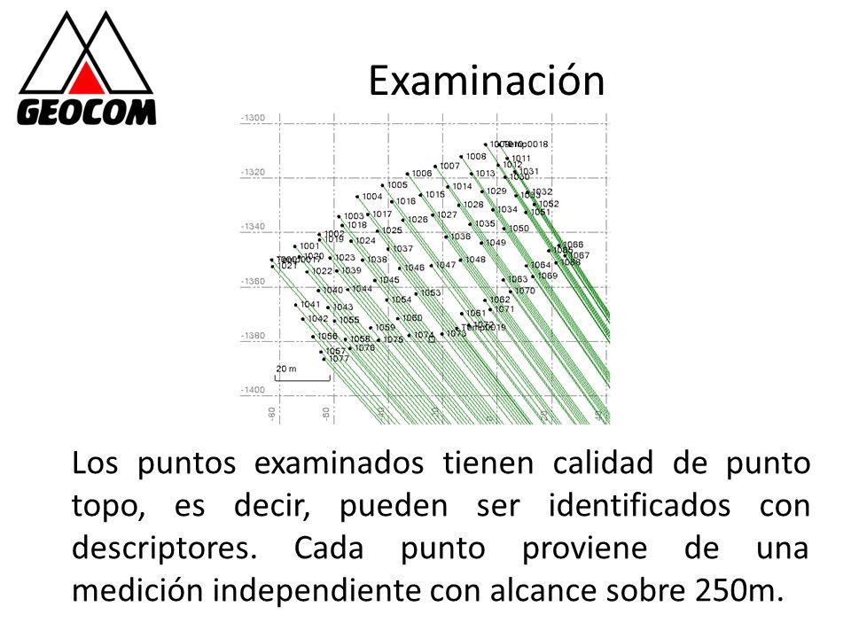 Examinación Los puntos examinados tienen calidad de punto topo, es decir, pueden ser identificados con descriptores. Cada punto proviene de una medici