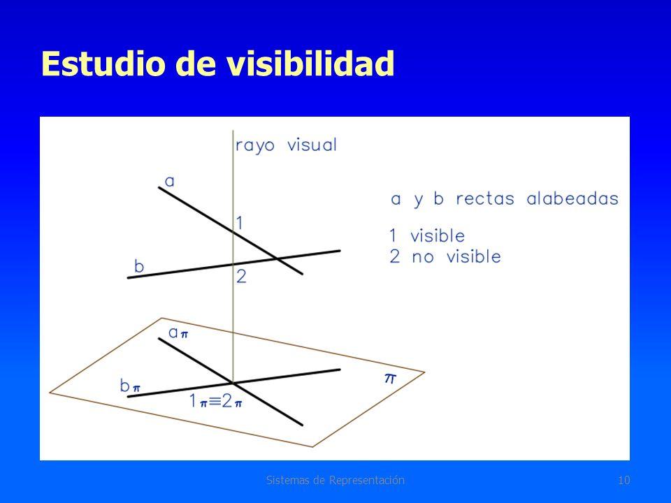 Estudio de visibilidad Sistemas de Representación10