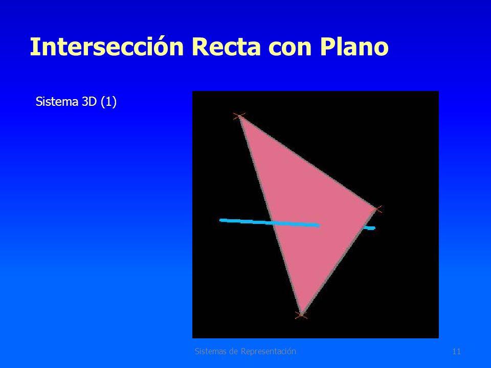Intersección Recta con Plano Sistemas de Representación11 Sistema 3D (1)