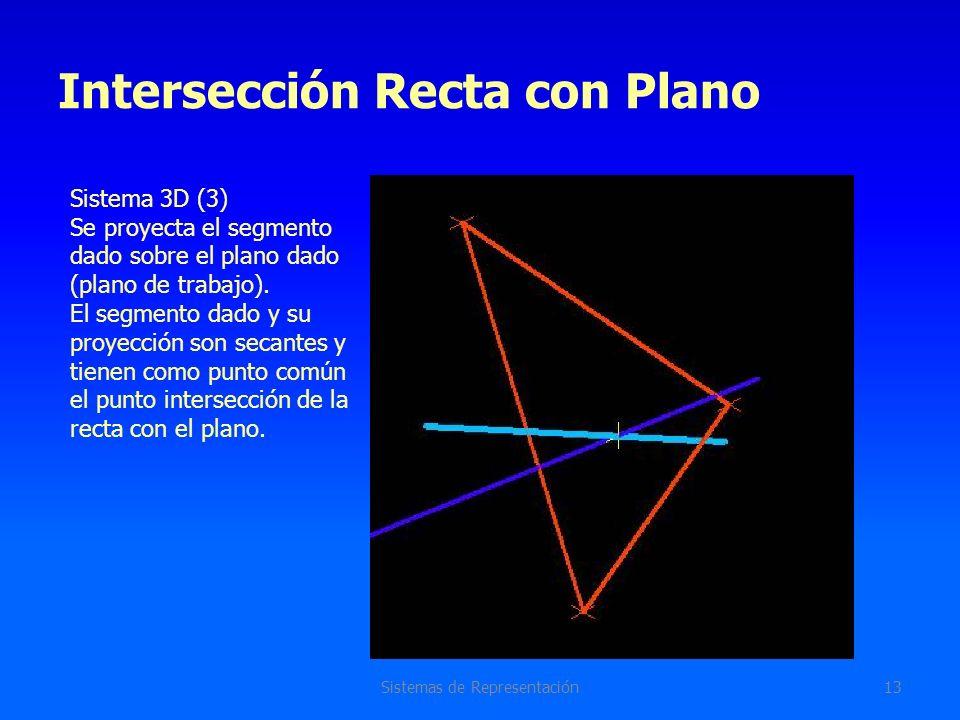 Intersección Recta con Plano Sistemas de Representación13 Sistema 3D (3) Se proyecta el segmento dado sobre el plano dado (plano de trabajo). El segme