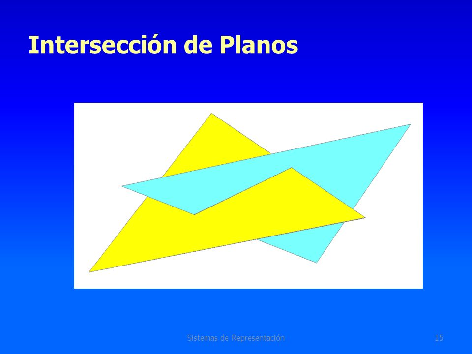 Intersección de Planos Sistemas de Representación15