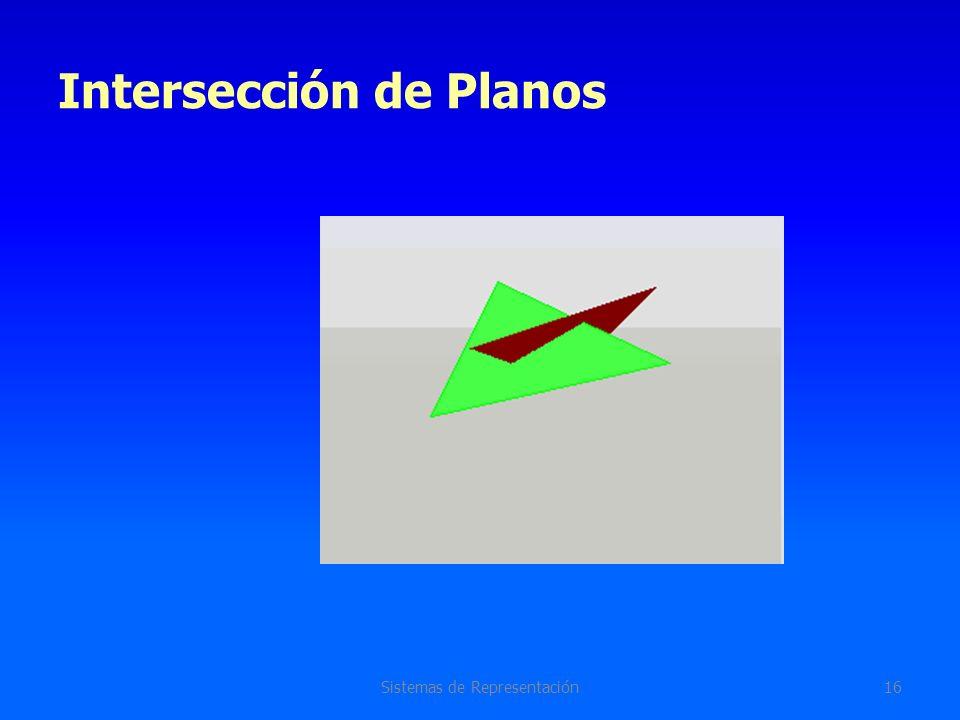 Intersección de Planos Sistemas de Representación16