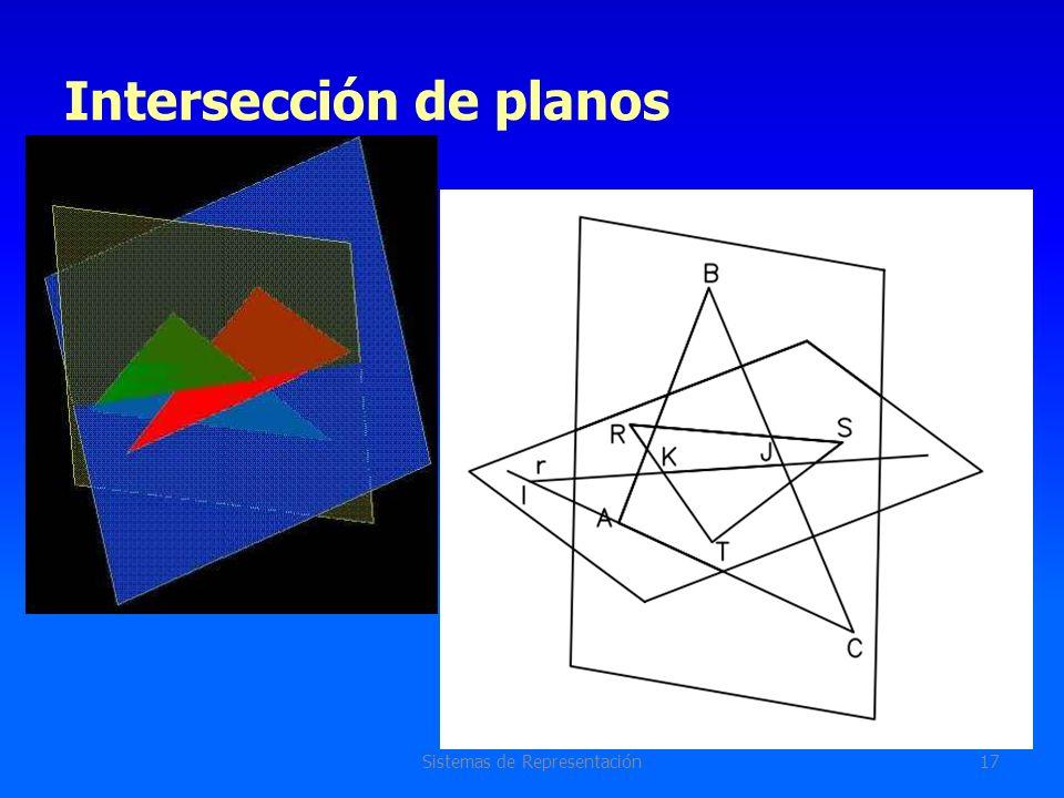 Intersección de planos Sistemas de Representación17