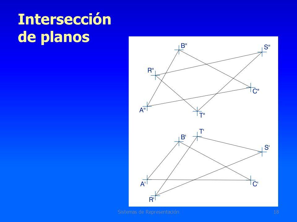 Intersección de planos Sistemas de Representación18