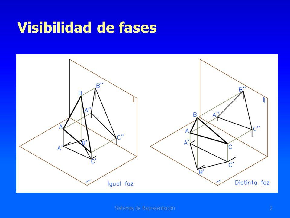 Intersección Recta con Plano Sistemas de Representación13 Sistema 3D (3) Se proyecta el segmento dado sobre el plano dado (plano de trabajo).