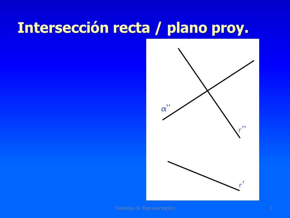 Intersección Recta con Plano Sistemas de Representación14 Preparación de salida 2D