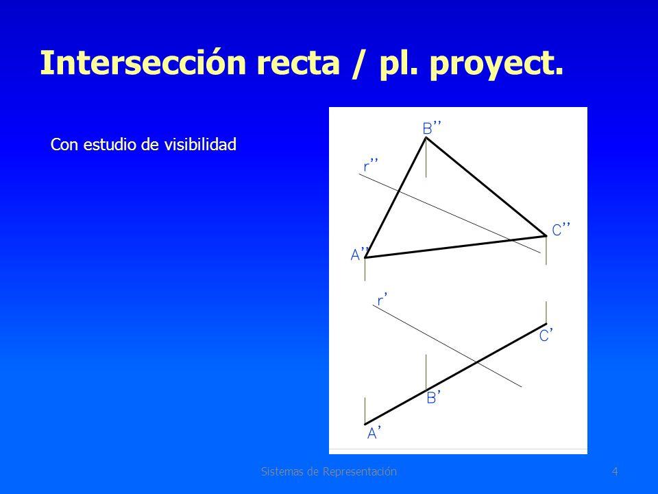 Intersección recta / pl. proyect. Sistemas de Representación4 Con estudio de visibilidad