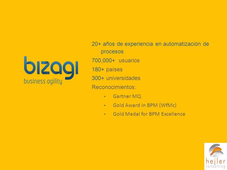 20+ años de experiencia en automatización de procesos 700,000+ usuarios 180+ países 300+ universidades Reconocimientos: Gartner MQ Gold Award in BPM (WfMc) Gold Medal for BPM Excellence