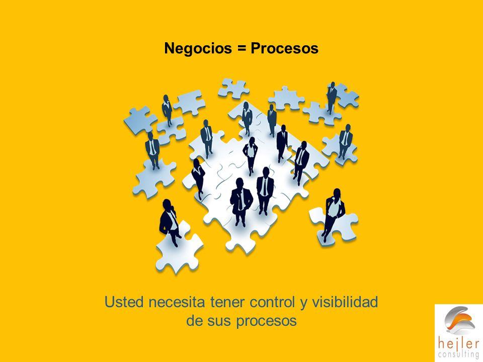 Usted necesita tener control y visibilidad de sus procesos Negocios = Procesos
