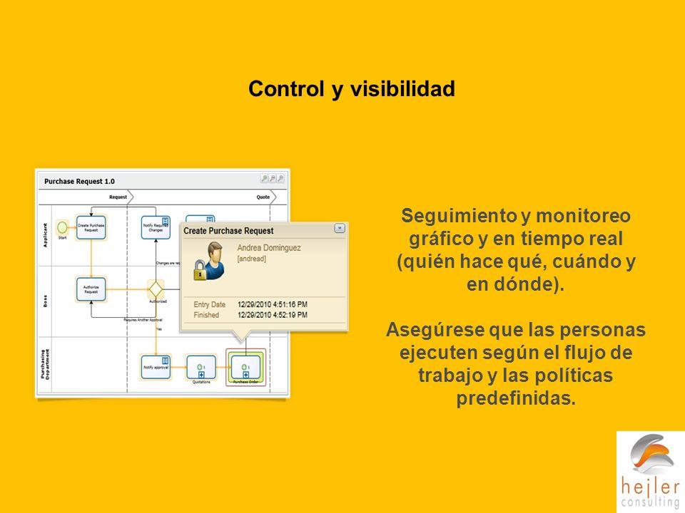 Control y visibilidad Seguimiento y monitoreo gráfico y en tiempo real (quién hace qué, cuándo y en dónde).