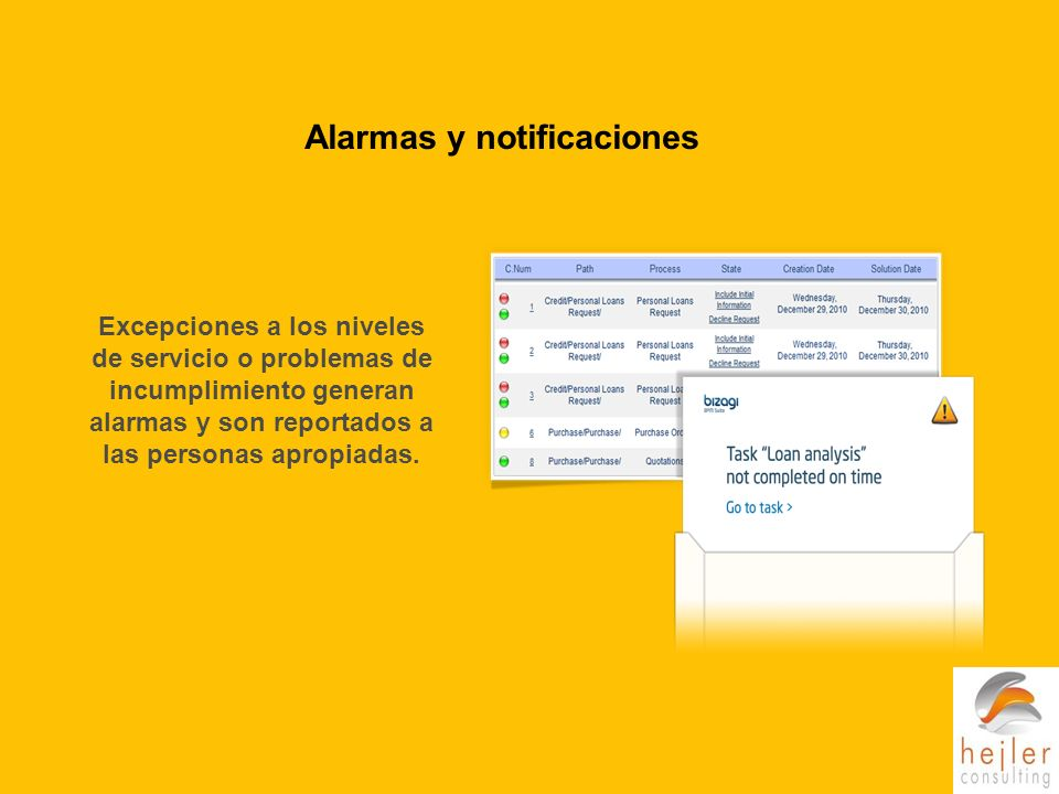 Alarmas y notificaciones Excepciones a los niveles de servicio o problemas de incumplimiento generan alarmas y son reportados a las personas apropiadas.