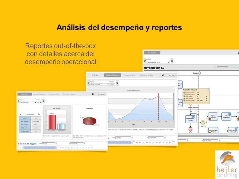 Análisis del desempeño y reportes Reportes out-of-the-box con detalles acerca del desempeño operacional