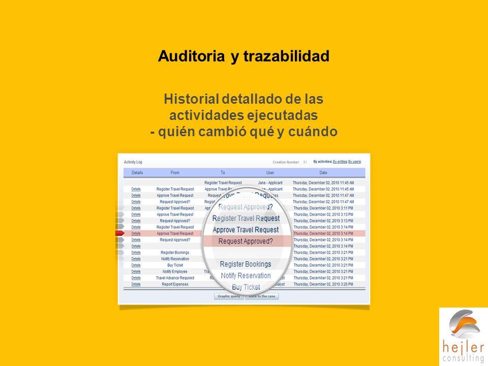 Auditoria y trazabilidad Historial detallado de las actividades ejecutadas - quién cambió qué y cuándo