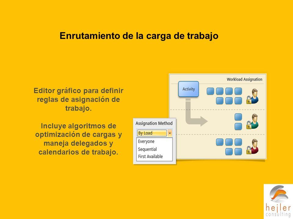 Enrutamiento de la carga de trabajo Editor gráfico para definir reglas de asignación de trabajo.