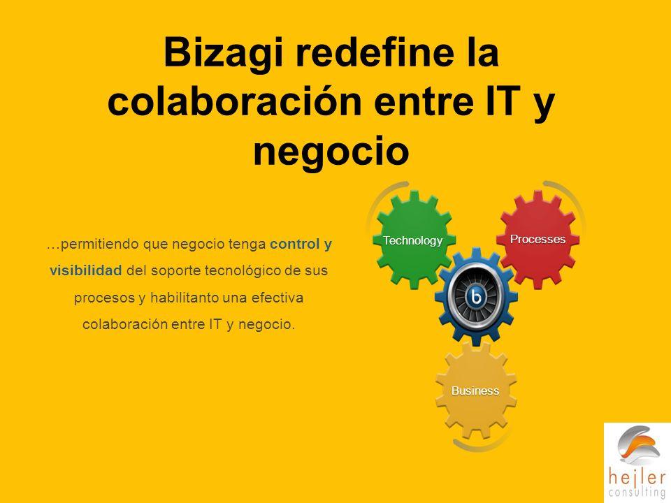 …permitiendo que negocio tenga control y visibilidad del soporte tecnológico de sus procesos y habilitanto una efectiva colaboración entre IT y negocio.