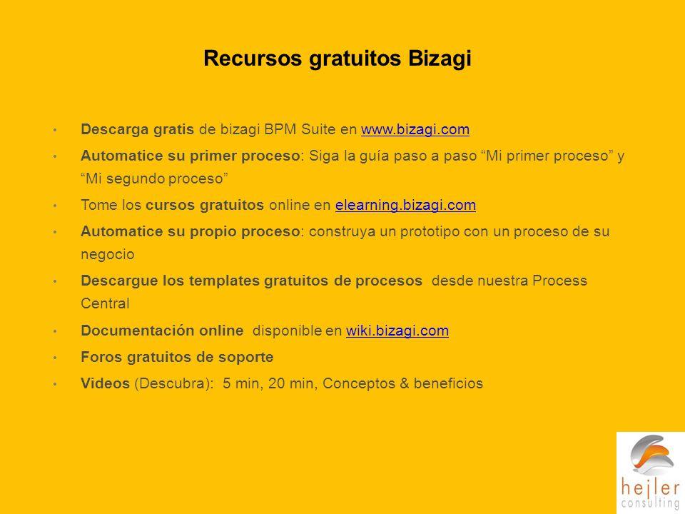 Recursos gratuitos Bizagi Descarga gratis de bizagi BPM Suite en www.bizagi.comwww.bizagi.com Automatice su primer proceso: Siga la guía paso a paso Mi primer proceso y Mi segundo proceso Tome los cursos gratuitos online en elearning.bizagi.comelearning.bizagi.com Automatice su propio proceso: construya un prototipo con un proceso de su negocio Descargue los templates gratuitos de procesos desde nuestra Process Central Documentación online disponible en wiki.bizagi.comwiki.bizagi.com Foros gratuitos de soporte Videos (Descubra): 5 min, 20 min, Conceptos & beneficios