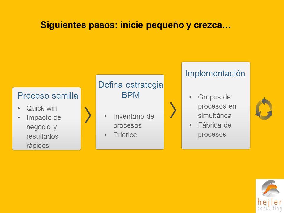 Siguientes pasos: inicie pequeño y crezca… Proceso semilla Quick win Impacto de negocio y resultados rápidos Defina estrategia BPM Inventario de procesos Priorice Implementación Grupos de procesos en simultánea Fábrica de procesos