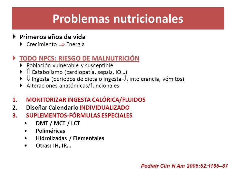 Problemas nutricionales Primeros años de vida Crecimiento Energía TODO NPCS: RIESGO DE MALNUTRICIÓN TODO NPCS: RIESGO DE MALNUTRICIÓN Población vulner