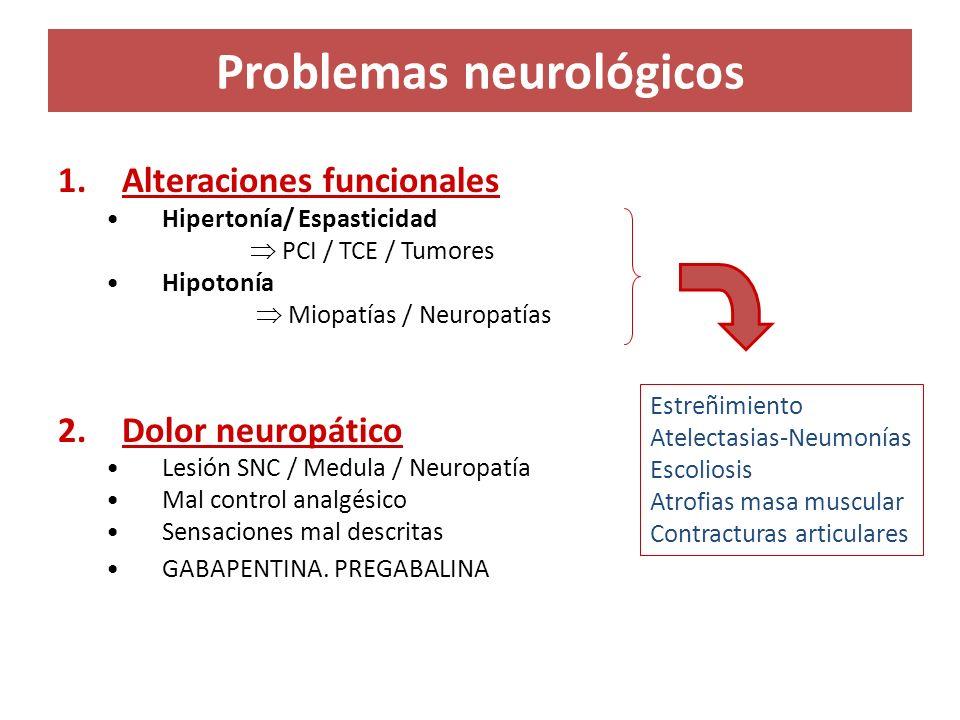 Problemas neurológicos 1.Alteraciones funcionales Hipertonía/ Espasticidad PCI / TCE / Tumores Hipotonía Miopatías / Neuropatías 2.Dolor neuropático L