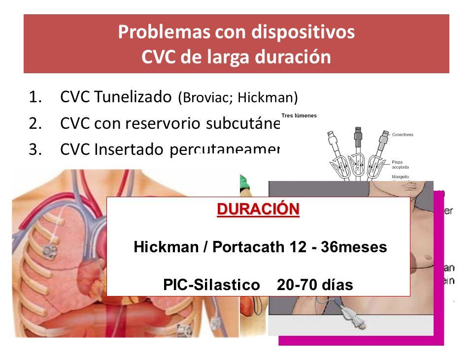 Problemas con dispositivos CVC de larga duración 1.CVC Tunelizado (Broviac; Hickman) 2.CVC con reservorio subcutáneo (Portacath) 3.CVC Insertado percu
