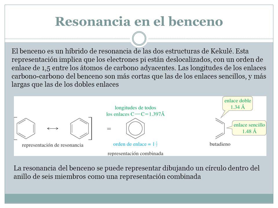 Resonancia en el benceno El benceno es un híbrido de resonancia de las dos estructuras de Kekulé.