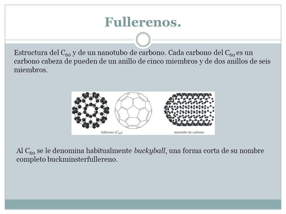 Fullerenos.Estructura del C 60 y de un nanotubo de carbono.