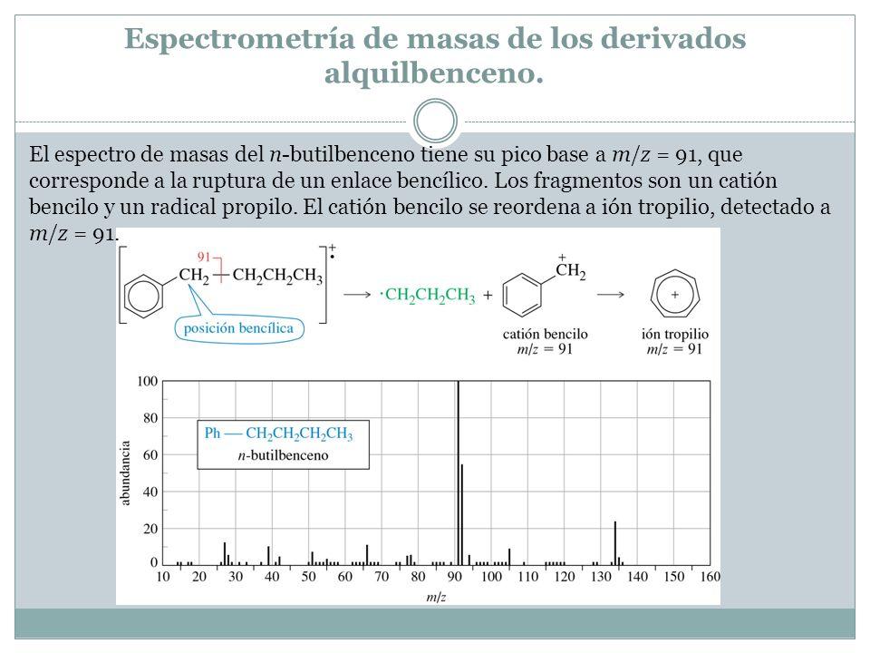 Espectrometría de masas de los derivados alquilbenceno.