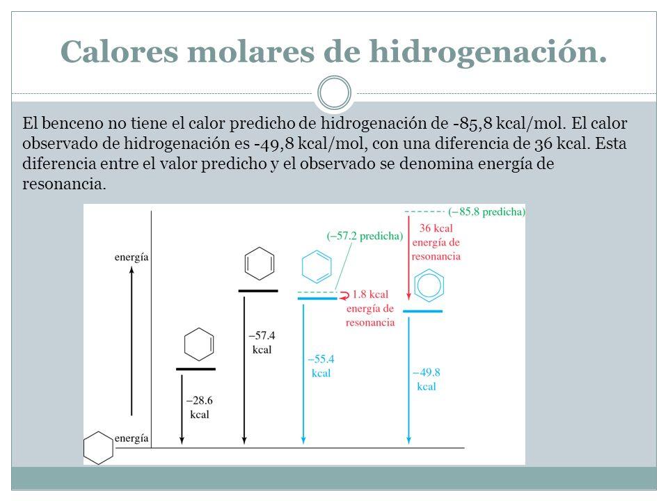 Calores molares de hidrogenación.