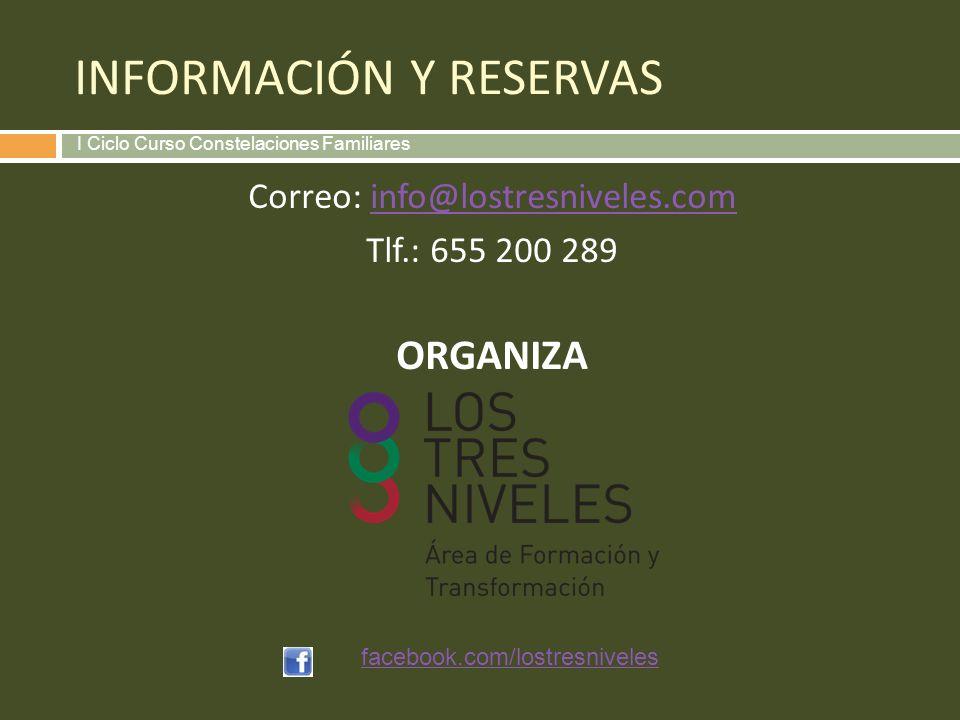 INFORMACIÓN Y RESERVAS Correo: info@lostresniveles.cominfo@lostresniveles.com Tlf.: 655 200 289 ORGANIZA I Ciclo Curso Constelaciones Familiares faceb